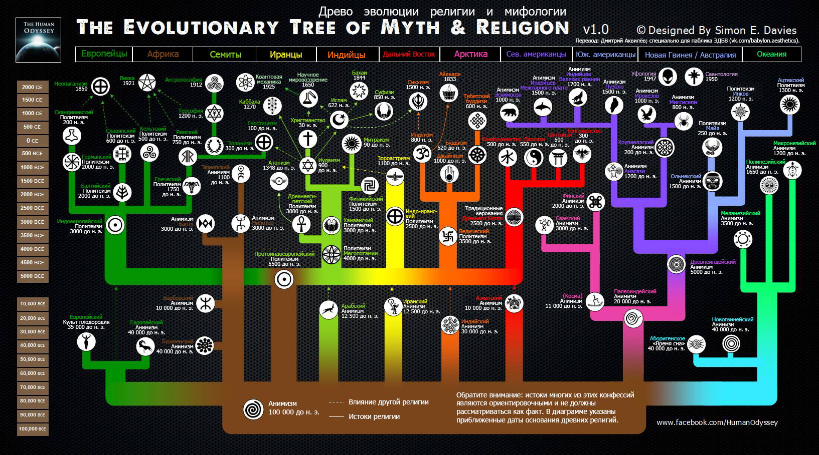 religion and word myth The word 'myth' has several meanings in the english language probably the best place to find out these meanings is to consult a dictionary one meaning, roughly, has it that a myth is a story that express the religion, beliefs and morals of a culture and another meaning is roughly a story that.